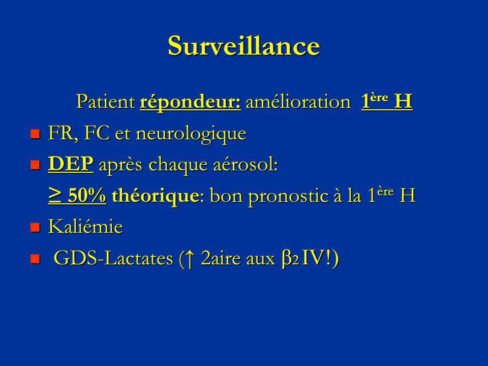 Surveillance Patient répondeur: amélioration 1 ère H FR, FC et neurologique FR, FC et neurologique DEP après chaque aérosol: DEP après chaque aérosol: