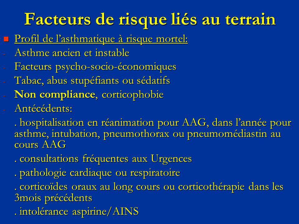 Facteurs de risque liés au terrain Profil de lasthmatique à risque mortel: Profil de lasthmatique à risque mortel: - Asthme ancien et instable - Facte