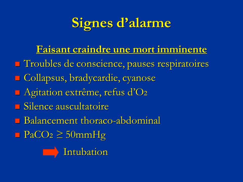 Thérapies adjuvantes KCl: 4 à 6 g/24h Hydratation: SSI Sulfate de magnésium: Sulfate de magnésium: - Action myorelaxante - 1 à 2 g sur 20mn IVSE Traitement facteur déclenchant Traitement facteur déclenchant