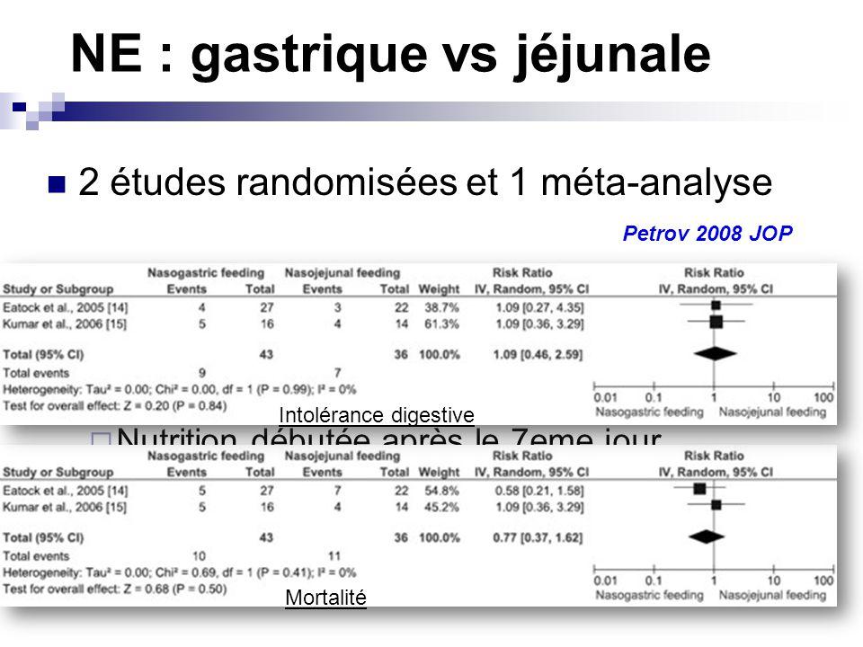 NE : gastrique vs jéjunale 2 études randomisées et 1 méta-analyse MAIS non recommandée car : Manque de données Sonde duodénale plutôt que jéjunale Nut
