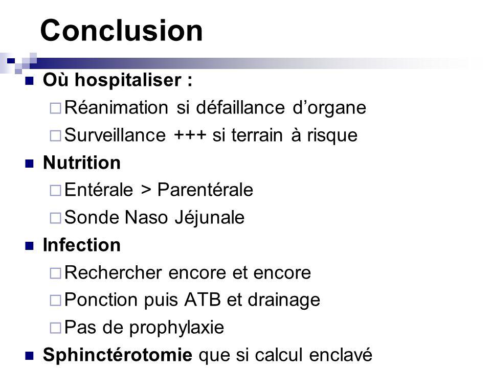 Conclusion Où hospitaliser : Réanimation si défaillance dorgane Surveillance +++ si terrain à risque Nutrition Entérale > Parentérale Sonde Naso Jéjun