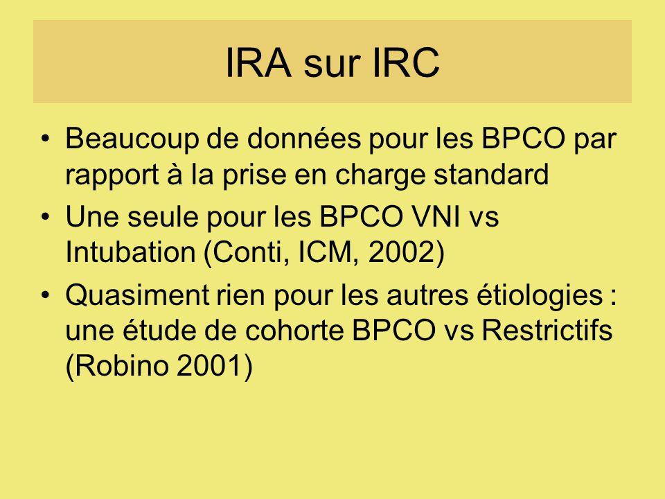 IRA sur IRC Beaucoup de données pour les BPCO par rapport à la prise en charge standard Une seule pour les BPCO VNI vs Intubation (Conti, ICM, 2002) Quasiment rien pour les autres étiologies : une étude de cohorte BPCO vs Restrictifs (Robino 2001)