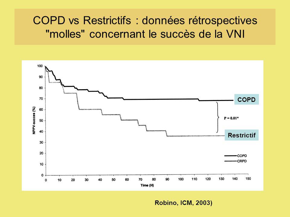 COPD vs Restrictifs : données rétrospectives molles concernant le succès de la VNI Robino, ICM, 2003) COPD Restrictif