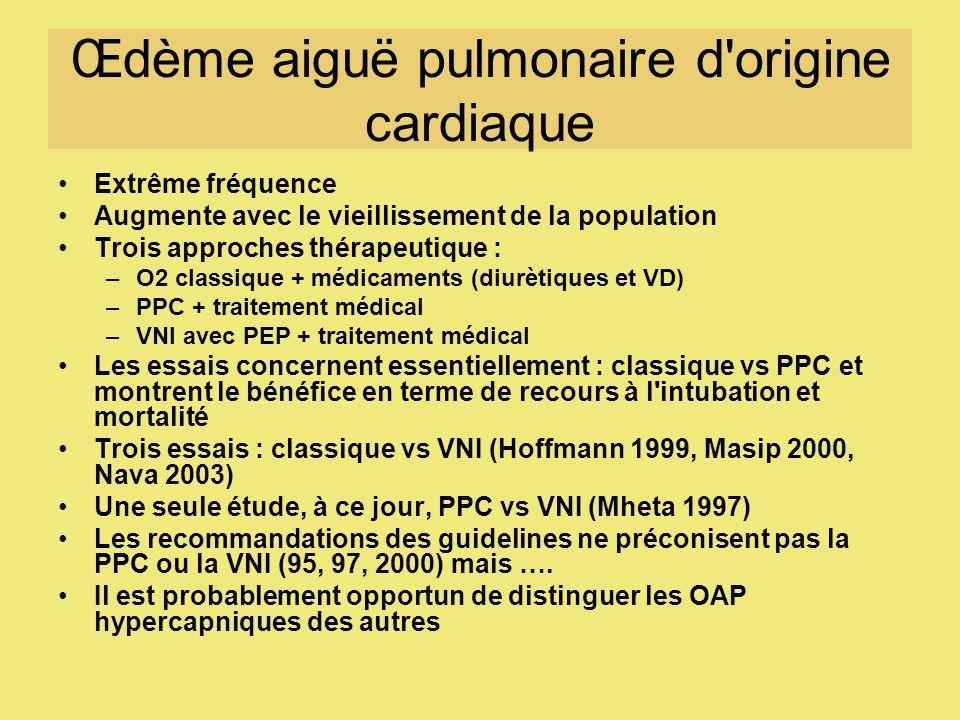 Œdème aiguë pulmonaire d origine cardiaque Extrême fréquence Augmente avec le vieillissement de la population Trois approches thérapeutique : –O2 classique + médicaments (diurètiques et VD) –PPC + traitement médical –VNI avec PEP + traitement médical Les essais concernent essentiellement : classique vs PPC et montrent le bénéfice en terme de recours à l intubation et mortalité Trois essais : classique vs VNI (Hoffmann 1999, Masip 2000, Nava 2003) Une seule étude, à ce jour, PPC vs VNI (Mheta 1997) Les recommandations des guidelines ne préconisent pas la PPC ou la VNI (95, 97, 2000) mais ….