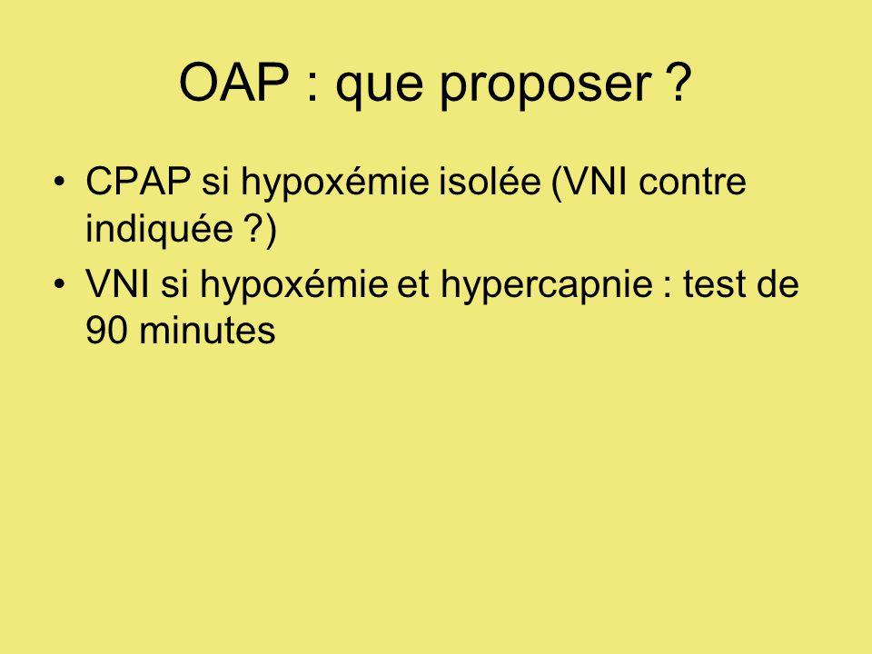 OAP : que proposer ? CPAP si hypoxémie isolée (VNI contre indiquée ?) VNI si hypoxémie et hypercapnie : test de 90 minutes