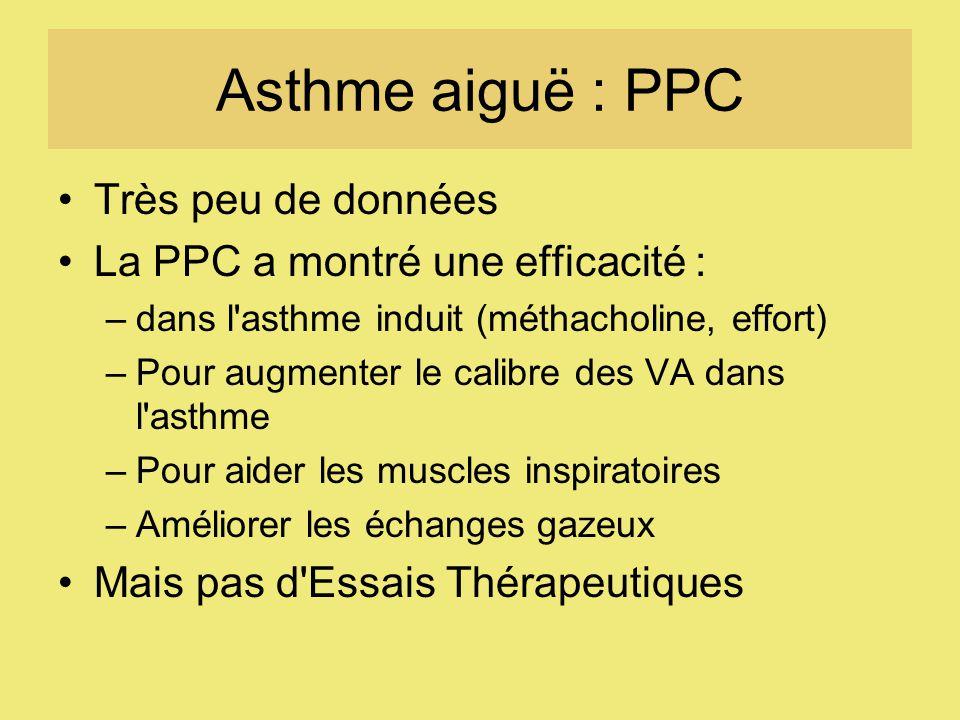 Asthme aiguë : PPC Très peu de données La PPC a montré une efficacité : –dans l asthme induit (méthacholine, effort) –Pour augmenter le calibre des VA dans l asthme –Pour aider les muscles inspiratoires –Améliorer les échanges gazeux Mais pas d Essais Thérapeutiques