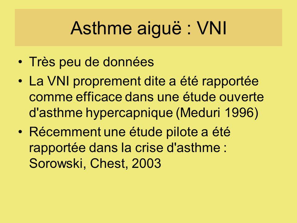 Asthme aiguë : VNI Très peu de données La VNI proprement dite a été rapportée comme efficace dans une étude ouverte d asthme hypercapnique (Meduri 1996) Récemment une étude pilote a été rapportée dans la crise d asthme : Sorowski, Chest, 2003