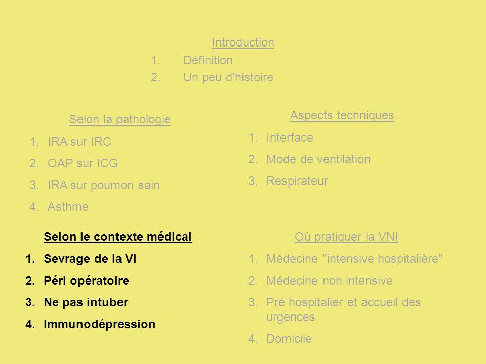 Introduction 1.Définition 2.Un peu d'histoire Selon la pathologie 1.IRA sur IRC 2.OAP sur ICG 3.IRA sur poumon sain 4.Asthme Selon le contexte médical