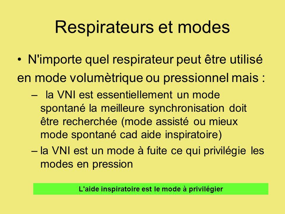 Respirateurs et modes N importe quel respirateur peut être utilisé en mode volumètrique ou pressionnel mais : –la VNI est essentiellement un mode spontané la meilleure synchronisation doit être recherchée (mode assisté ou mieux mode spontané cad aide inspiratoire) –la VNI est un mode à fuite ce qui privilégie les modes en pression L aide inspiratoire est le mode à privilégier