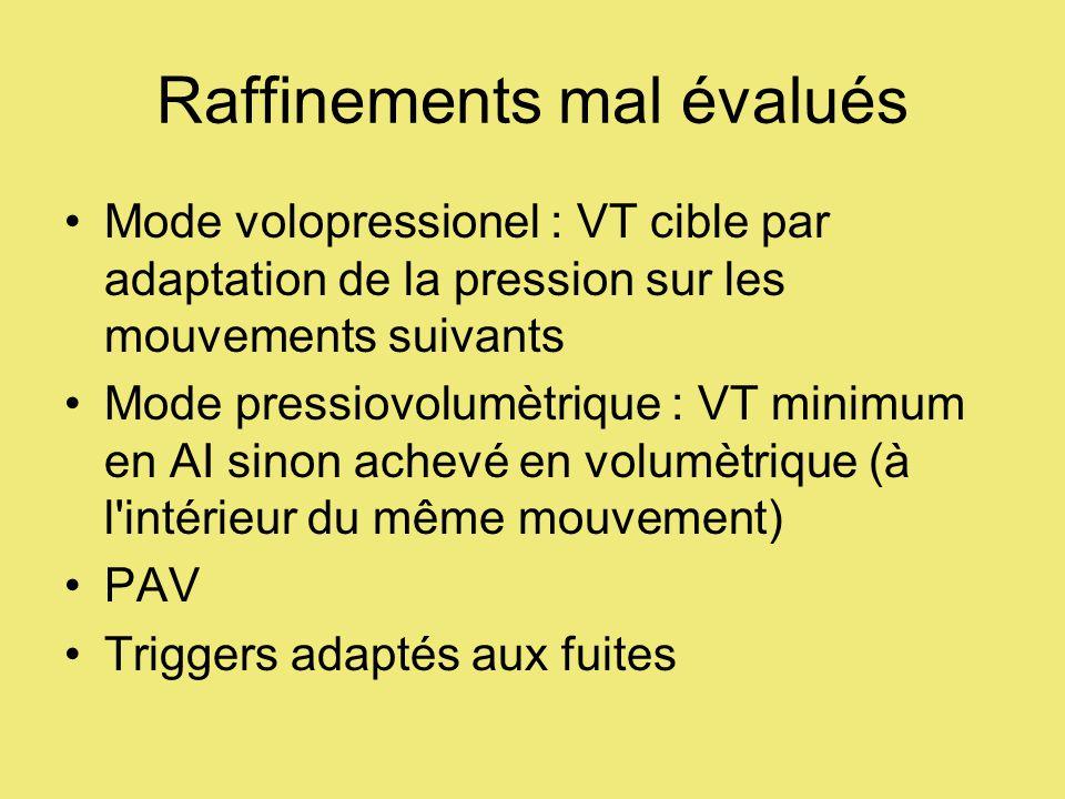 Raffinements mal évalués Mode volopressionel : VT cible par adaptation de la pression sur les mouvements suivants Mode pressiovolumètrique : VT minimum en AI sinon achevé en volumètrique (à l intérieur du même mouvement) PAV Triggers adaptés aux fuites
