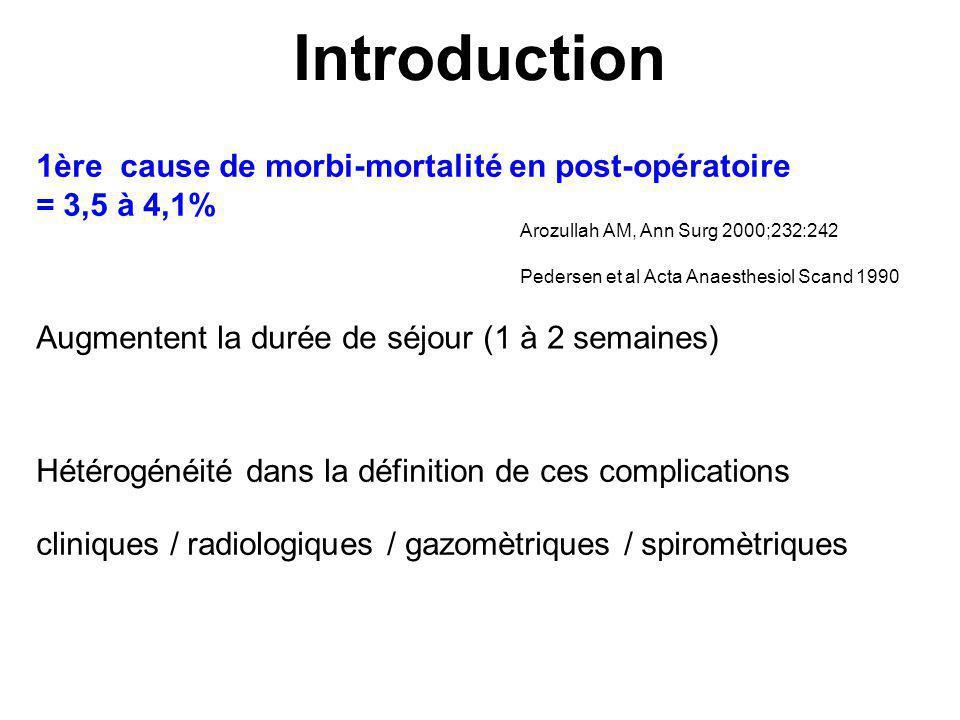 Augmentent la durée de séjour (1 à 2 semaines) 1ère cause de morbi-mortalité en post-opératoire = 3,5 à 4,1% Pedersen et al Acta Anaesthesiol Scand 19