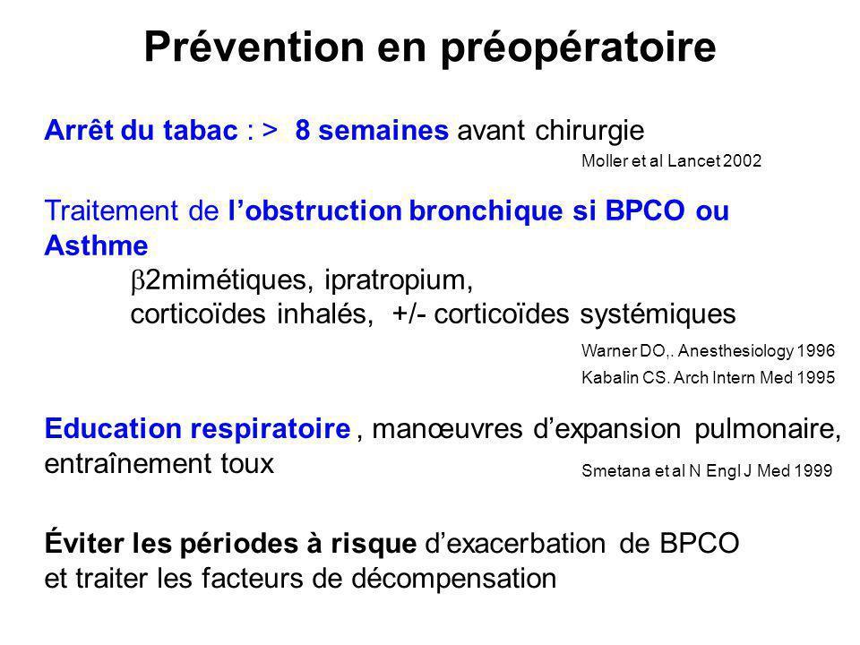Prévention en préopératoire Arrêt du tabac : > 8 semaines avant chirurgie Moller et al Lancet 2002 Traitement de lobstruction bronchique si BPCO ou As