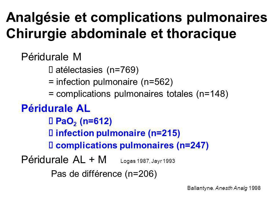 Analgésie et complications pulmonaires Chirurgie abdominale et thoracique Péridurale M atélectasies (n=769) = infection pulmonaire (n=562) = complicat
