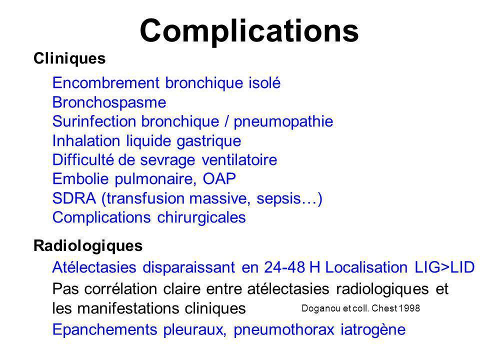 Complications Encombrement bronchique isolé Bronchospasme Surinfection bronchique / pneumopathie Inhalation liquide gastrique Difficulté de sevrage ve