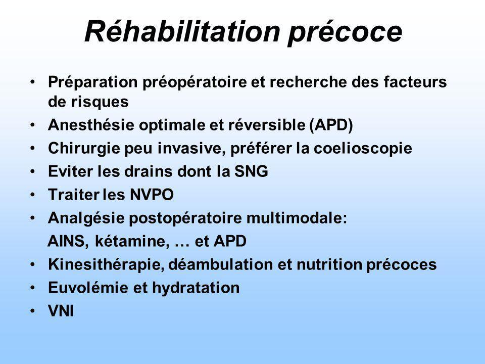 Réhabilitation précoce Préparation préopératoire et recherche des facteurs de risques Anesthésie optimale et réversible (APD) Chirurgie peu invasive,