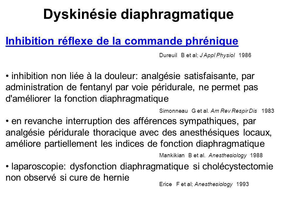 Inhibition réflexe de la commande phrénique inhibition non liée à la douleur: analgésie satisfaisante, par administration de fentanyl par voie péridur
