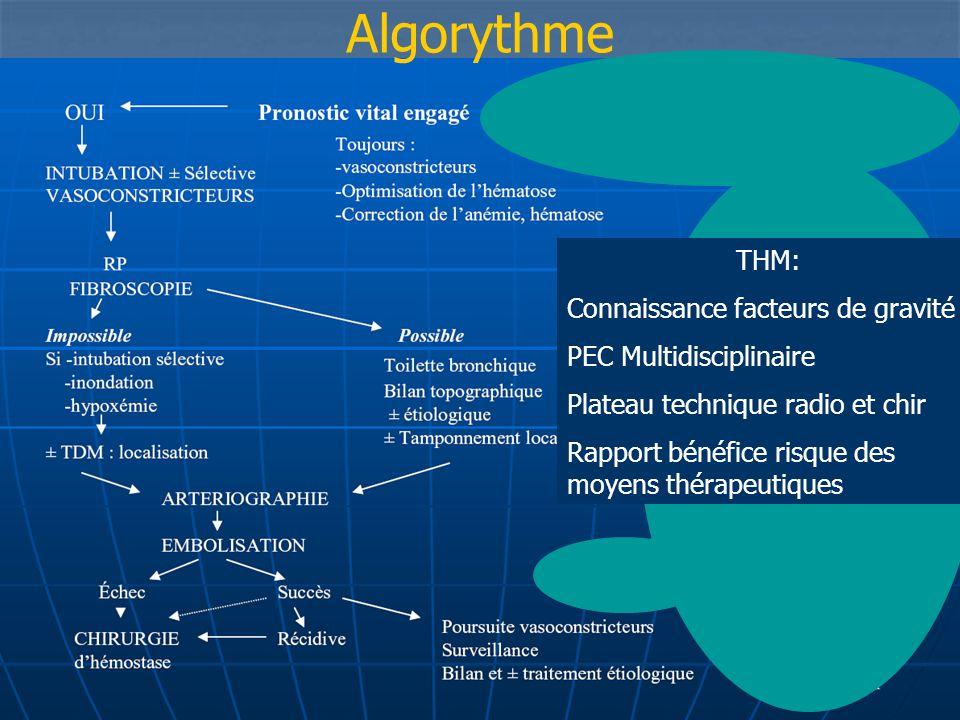 Algorythme THM: Connaissance facteurs de gravité PEC Multidisciplinaire Plateau technique radio et chir Rapport bénéfice risque des moyens thérapeutiq