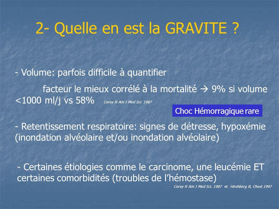 2- Quelle en est la GRAVITE ? - Volume: parfois difficile à quantifier facteur le mieux corrélé à la mortalité 9% si volume <1000 ml/j vs 58% Corey R
