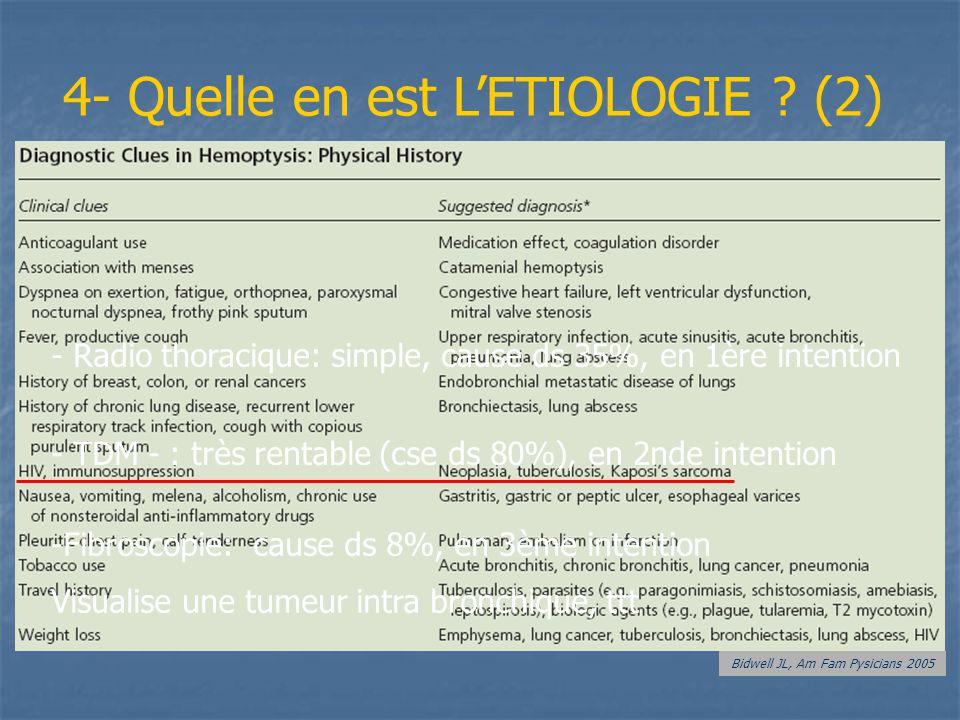 4- Quelle en est LETIOLOGIE ? (2) - Clinique: aucun signe spécifique, mais Bidwell JL, Am Fam Pysicians 2005 - TDM - : très rentable (cse ds 80%), en