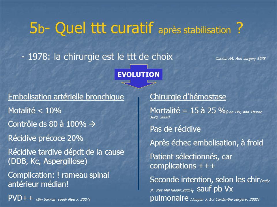5 b - Quel ttt curatif après stabilisation ? - 1978: la chirurgie est le ttt de choix Garzon AA, Ann surgery 1978 EVOLUTION Embolisation artérielle br