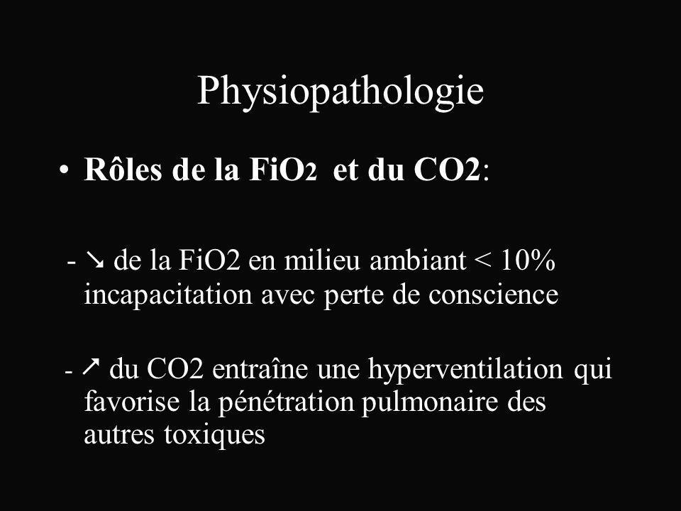Physiopathologie Rôles de la FiO 2 et du CO2: - de la FiO2 en milieu ambiant < 10% incapacitation avec perte de conscience - du CO2 entraîne une hyper