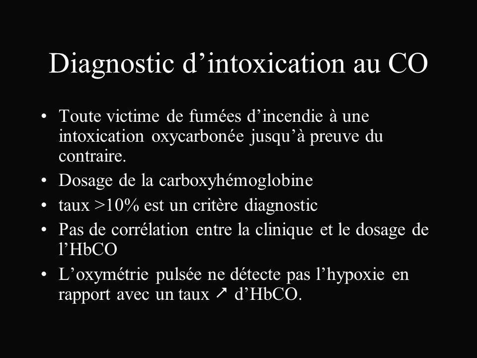 Diagnostic dintoxication au CO Toute victime de fumées dincendie à une intoxication oxycarbonée jusquà preuve du contraire. Dosage de la carboxyhémogl