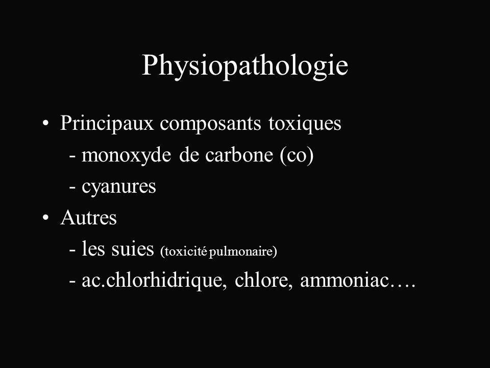 Physiopathologie Principaux composants toxiques - monoxyde de carbone (co) - cyanures Autres - les suies (toxicité pulmonaire) - ac.chlorhidrique, chl
