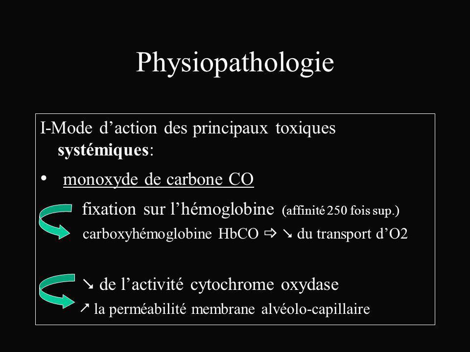 Physiopathologie I-Mode daction des principaux toxiques systémiques: monoxyde de carbone CO fixation sur lhémoglobine (affinité 250 fois sup.) carboxy