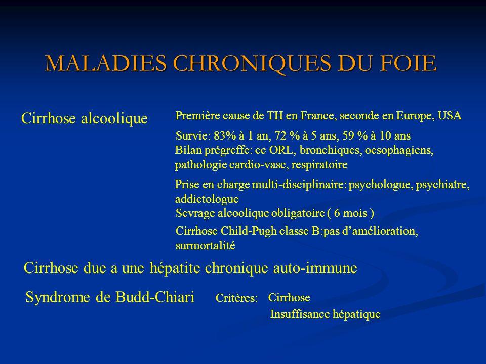 MALADIES CHRONIQUES DU FOIE Cirrhose due a une hépatite chronique auto-immune Syndrome de Budd-Chiari Cirrhose alcoolique Première cause de TH en Fran