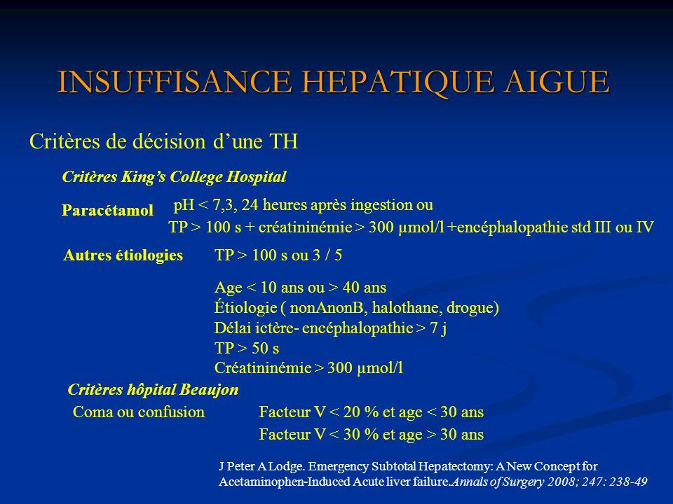INSUFFISANCE HEPATIQUE AIGUE Critères de décision dune TH Critères Kings College Hospital Paracétamol pH < 7,3, 24 heures après ingestion ou TP > 100