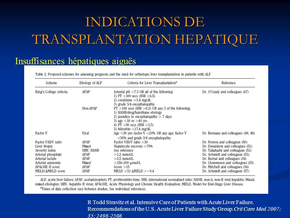 INDICATIONS DE TRANSPLANTATION HEPATIQUE Insuffisances hépatiques aiguës R Todd Stravitz et al. Intensive Care of Patients with Acute Liver Failure. R