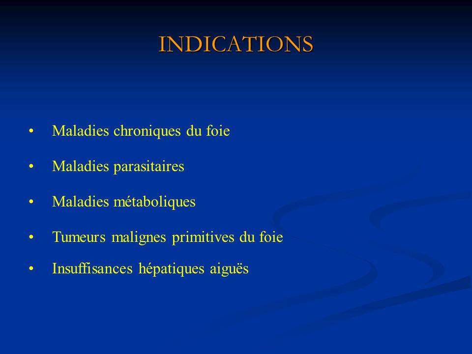 INDICATIONS Maladies chroniques du foie Maladies parasitaires Maladies métaboliques Tumeurs malignes primitives du foie Insuffisances hépatiques aiguë