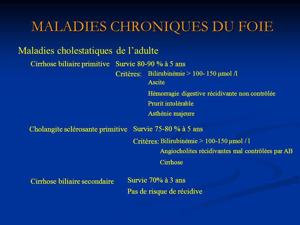 MALADIES CHRONIQUES DU FOIE Cholangite sclérosante primitive Cirrhose biliaire primitive Maladies cholestatiques de ladulte Cirrhose biliaire secondai