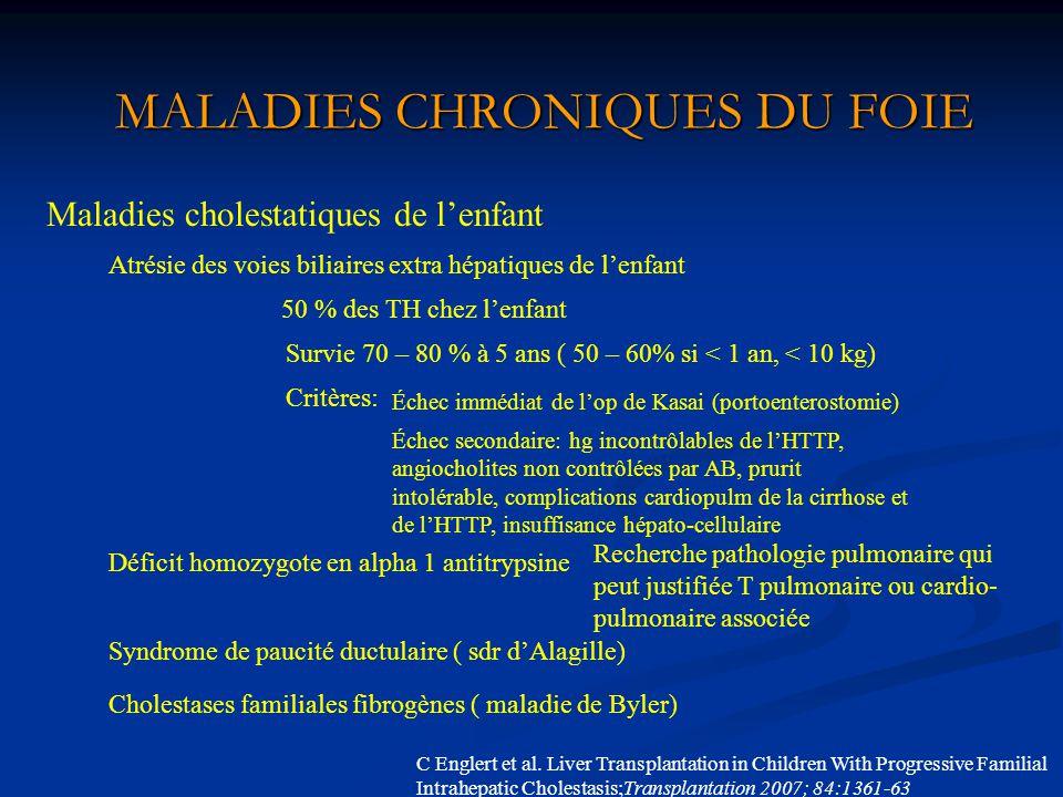 MALADIES CHRONIQUES DU FOIE Maladies cholestatiques de lenfant Atrésie des voies biliaires extra hépatiques de lenfant Déficit homozygote en alpha 1 a