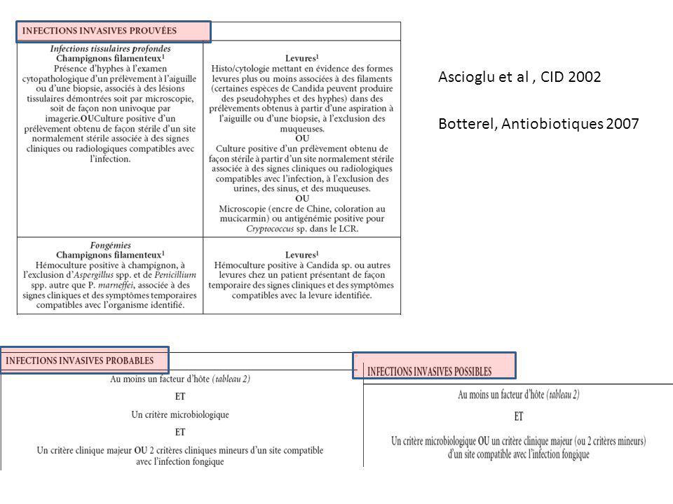 Ascioglu et al, CID 2002 Botterel, Antiobiotiques 2007