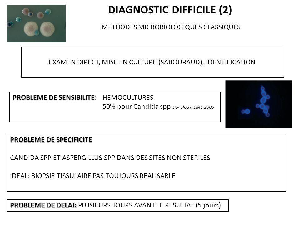 ASPERGILLOSE INVASIVE DETECTION DES ANTIGENES (2) Le (1-3)-β-D-GLUCANE CANDIDOSE INVASIVE Wheat LJ, Transplant Infect Dis 2006