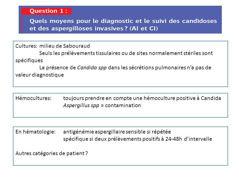 Cultures: milieu de Sabouraud Seuls les prélèvements tissulaires ou de sites normalement stériles sont spécifiques La présence de Candida spp dans les