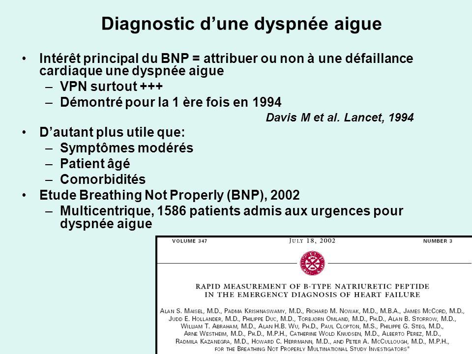 le BNP est utile pour le diagnostic d I.Cardiaque devant une dyspnée aigue Si < 50 pg/ml: VPN = 96% - Puissance supérieure au jugement clinique du cardiologue au vu de lhistoire clinique + Examen clinique + RP