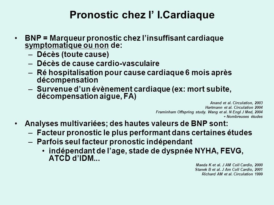 Pronostic de lI.coronarienne Insuf.