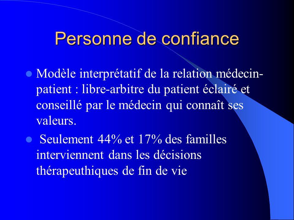 Personne de confiance Modèle interprétatif de la relation médecin- patient : libre-arbitre du patient éclairé et conseillé par le médecin qui connaît