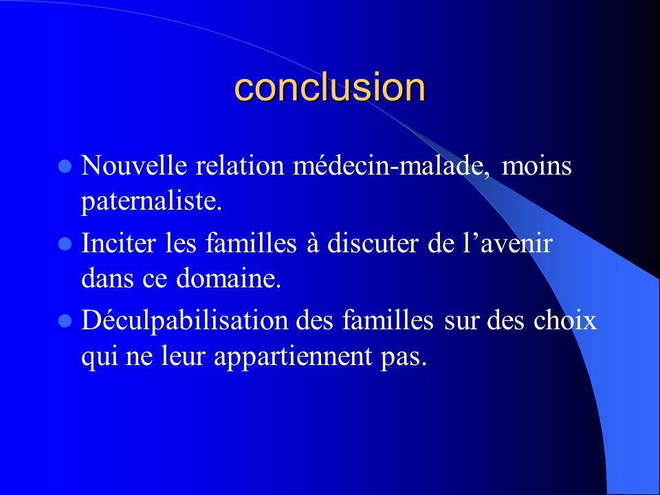 conclusion Nouvelle relation médecin-malade, moins paternaliste. Inciter les familles à discuter de lavenir dans ce domaine. Déculpabilisation des fam