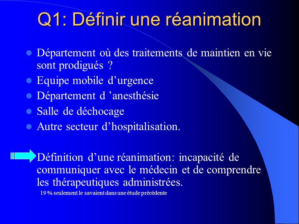Q1: Définir une réanimation Département où des traitements de maintien en vie sont prodigués ? Equipe mobile durgence Département d anesthésie Salle d