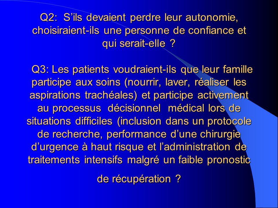 Q2: Sils devaient perdre leur autonomie, choisiraient-ils une personne de confiance et qui serait-elle ? Q3: Les patients voudraient-ils que leur fami