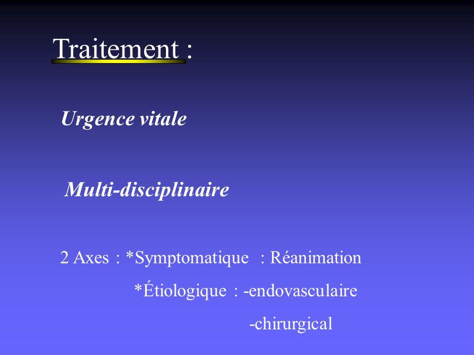 Traitement : Urgence vitale Multi-disciplinaire 2 Axes : *Symptomatique : Réanimation *Étiologique : -endovasculaire -chirurgical