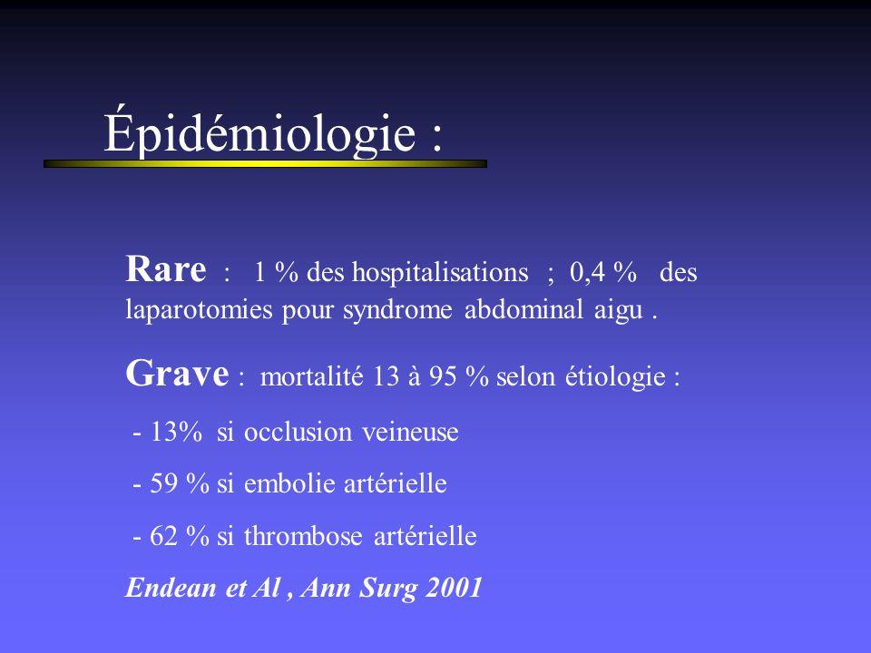Épidémiologie : Rare : 1 % des hospitalisations ; 0,4 % des laparotomies pour syndrome abdominal aigu. Grave : mortalité 13 à 95 % selon étiologie : -