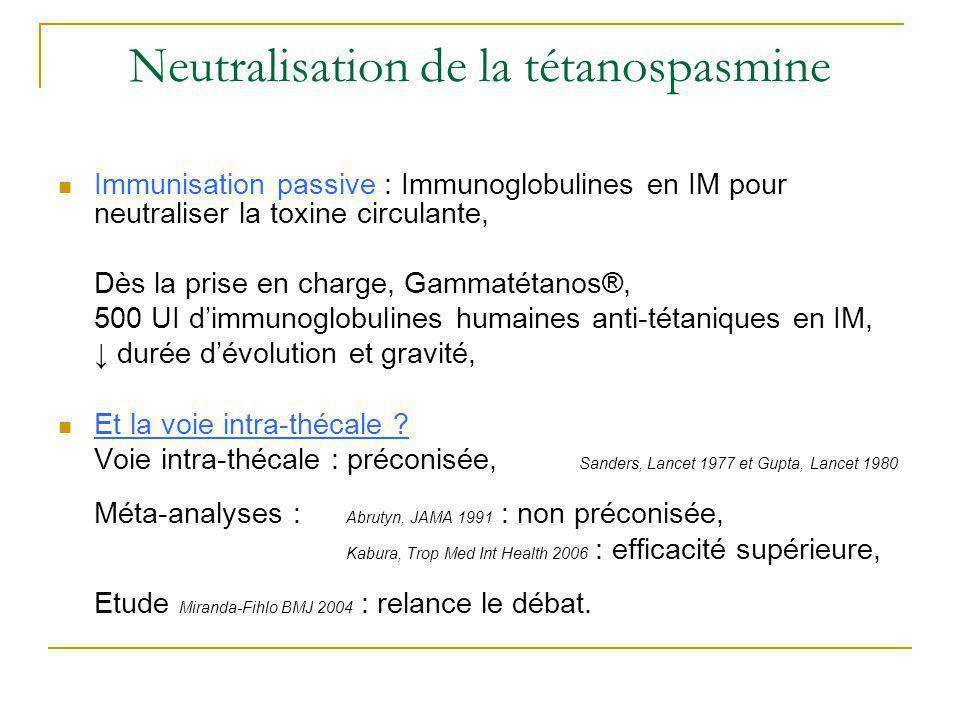 Neutralisation de la tétanospasmine Immunisation passive : Immunoglobulines en IM pour neutraliser la toxine circulante, Dès la prise en charge, Gamma