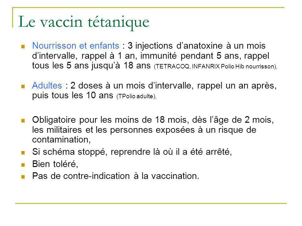 Le vaccin tétanique Nourrisson et enfants : 3 injections danatoxine à un mois dintervalle, rappel à 1 an, immunité pendant 5 ans, rappel tous les 5 an