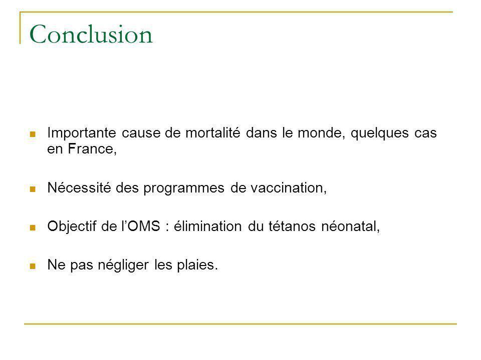 Conclusion Importante cause de mortalité dans le monde, quelques cas en France, Nécessité des programmes de vaccination, Objectif de lOMS : éliminatio