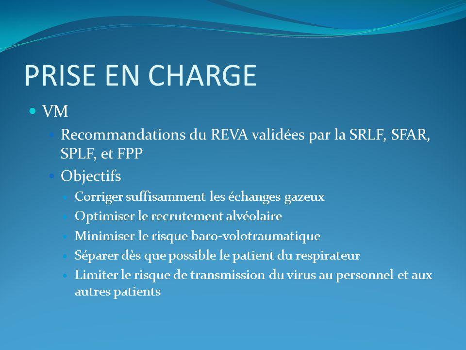 PRISE EN CHARGE VM Recommandations du REVA validées par la SRLF, SFAR, SPLF, et FPP Objectifs Corriger suffisamment les échanges gazeux Optimiser le r