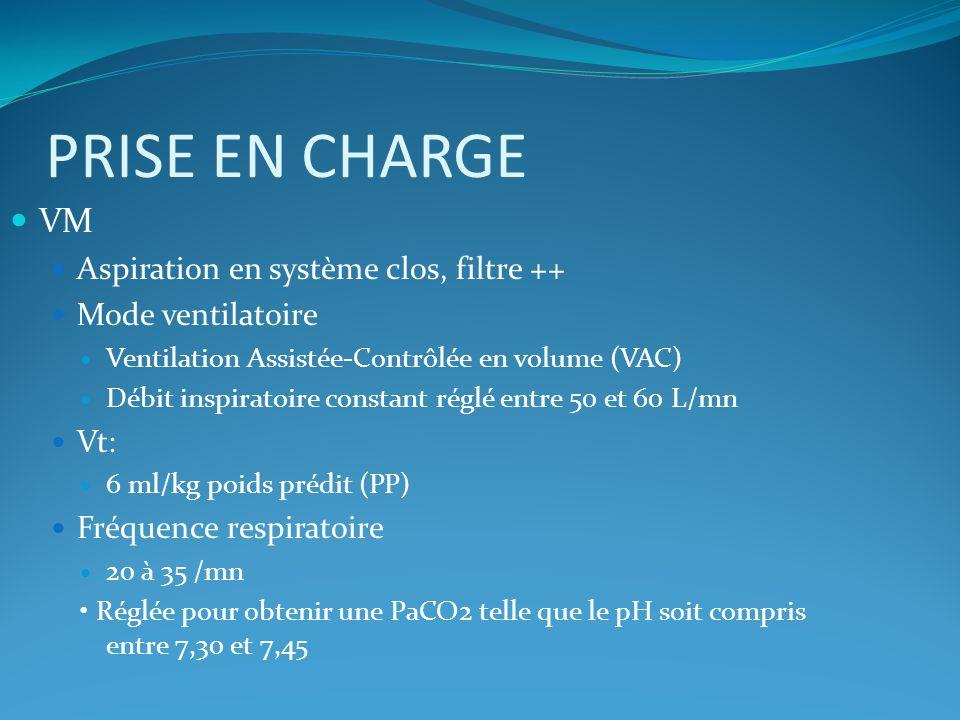 PRISE EN CHARGE VM Aspiration en système clos, filtre ++ Mode ventilatoire Ventilation Assistée-Contrôlée en volume (VAC) Débit inspiratoire constant